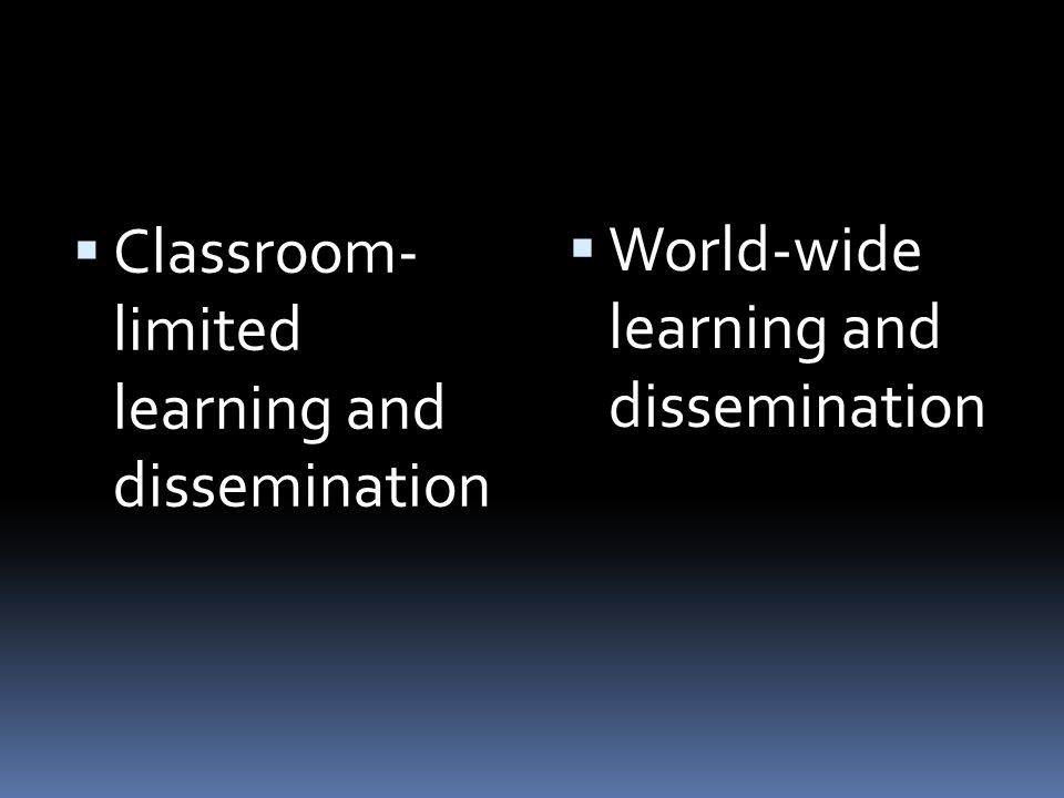 Classroom- limited learning and dissemination World-wide learning and dissemination