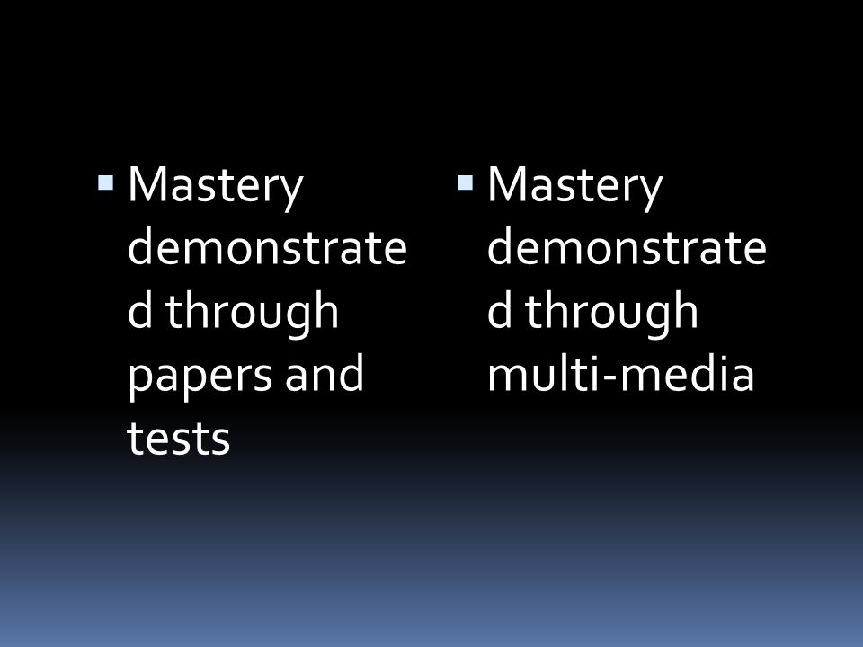 Mastery demonstrate d through papers and tests Mastery demonstrate d through multi-media