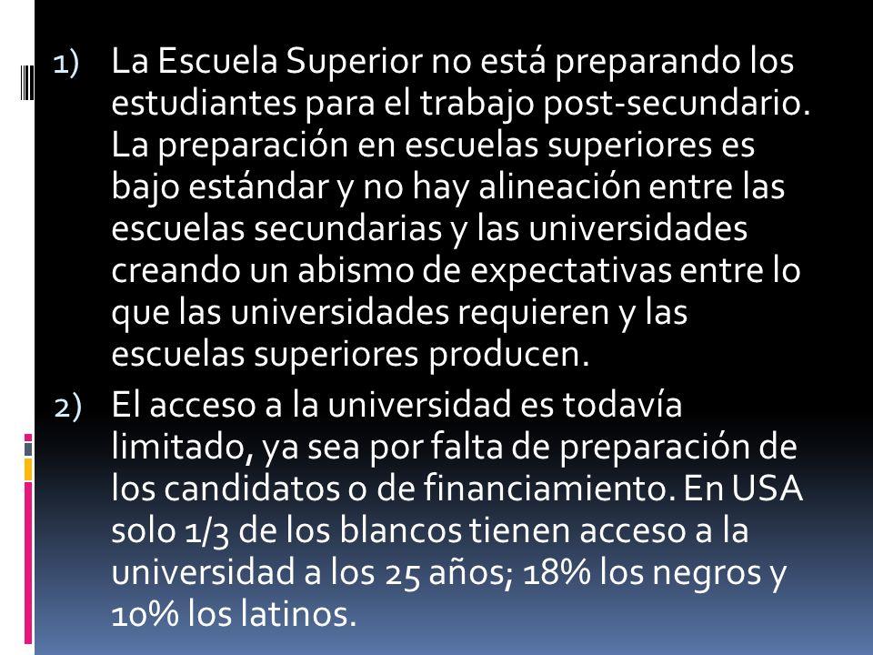 3) La deserción en los primeros años de universidad es mayor al 50%.