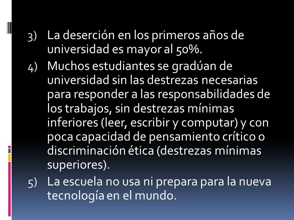 6) Hay poca transparencia sobre la productividad de las universidades y sus problemas.