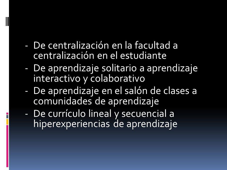 -De centralización en la facultad a centralización en el estudiante -De aprendizaje solitario a aprendizaje interactivo y colaborativo -De aprendizaje en el salón de clases a comunidades de aprendizaje -De currículo lineal y secuencial a hiperexperiencias de aprendizaje