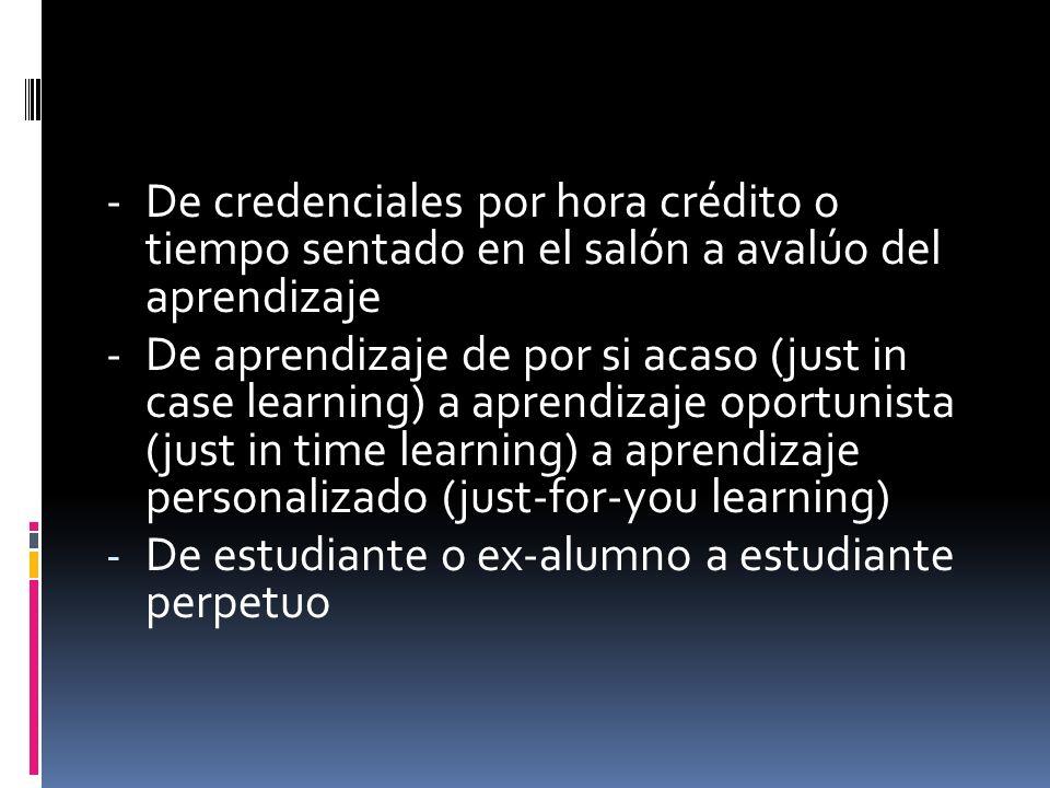 -De credenciales por hora crédito o tiempo sentado en el salón a avalúo del aprendizaje -De aprendizaje de por si acaso (just in case learning) a aprendizaje oportunista (just in time learning) a aprendizaje personalizado (just-for-you learning) - De estudiante o ex-alumno a estudiante perpetuo