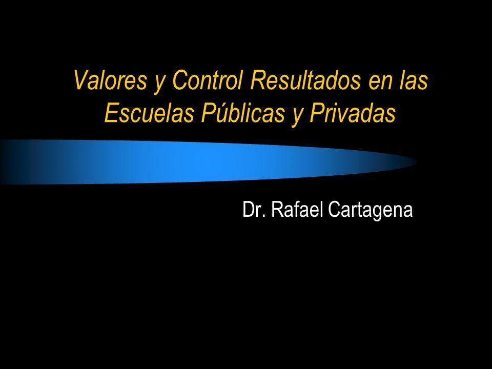 Dr. Rafael Cartagena Valores y Control Resultados en las Escuelas Públicas y Privadas