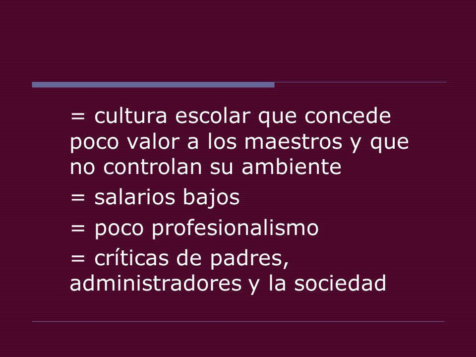 = cultura escolar que concede poco valor a los maestros y que no controlan su ambiente = salarios bajos = poco profesionalismo = críticas de padres, administradores y la sociedad