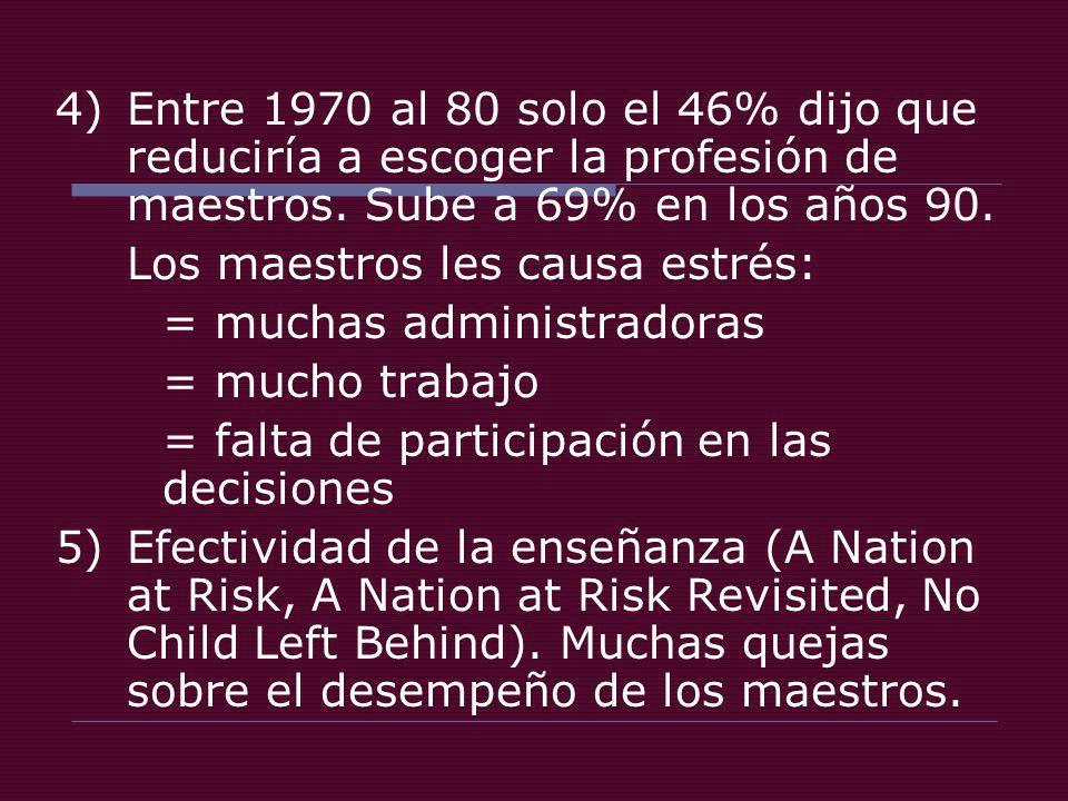 4)Entre 1970 al 80 solo el 46% dijo que reduciría a escoger la profesión de maestros.