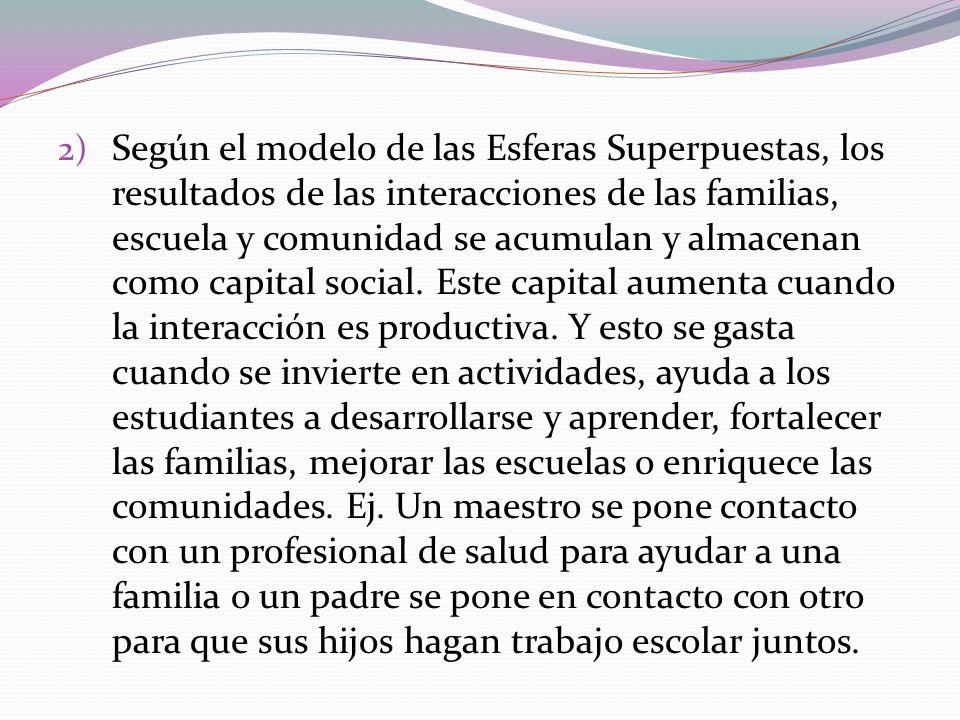 2) Según el modelo de las Esferas Superpuestas, los resultados de las interacciones de las familias, escuela y comunidad se acumulan y almacenan como