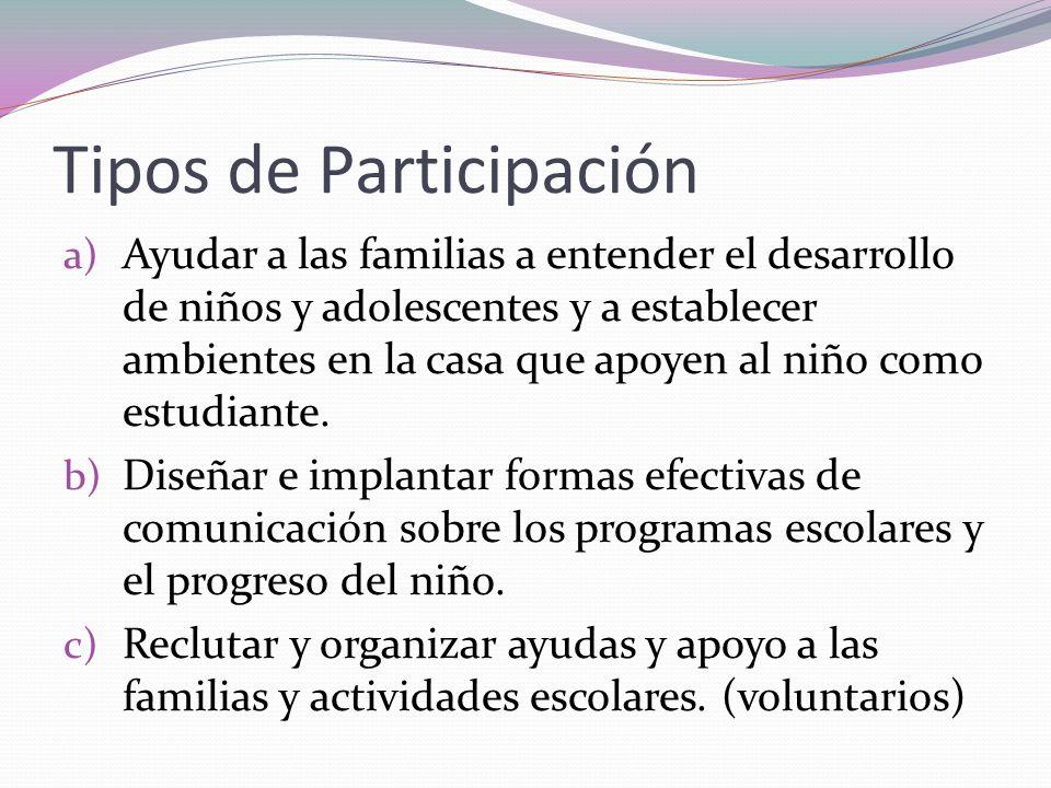 Tipos de Participación a) Ayudar a las familias a entender el desarrollo de niños y adolescentes y a establecer ambientes en la casa que apoyen al niñ