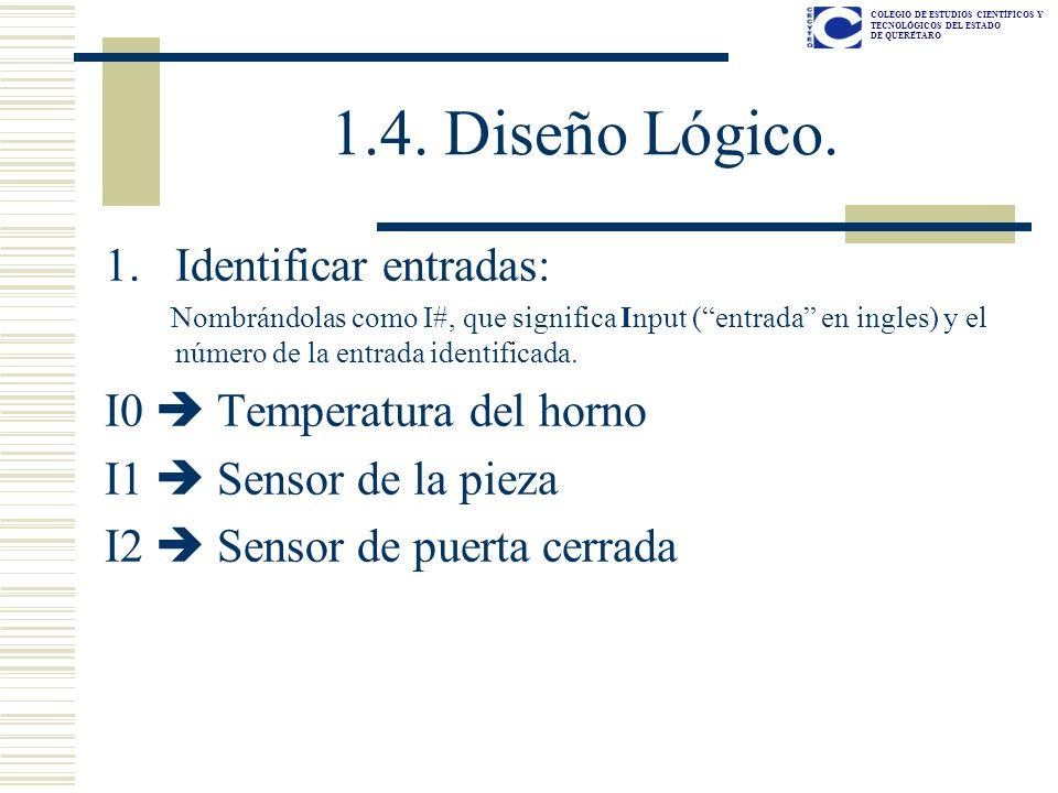 COLEGIO DE ESTUDIOS CIENTÍFICOS Y TECNOLÓGICOS DEL ESTADO DE QUERÉTARO 1.4. Diseño Lógico. 1.Identificar entradas: Nombrándolas como I#, que significa