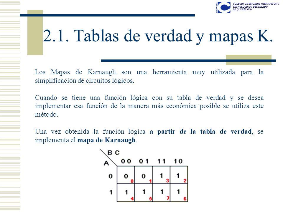 COLEGIO DE ESTUDIOS CIENTÍFICOS Y TECNOLÓGICOS DEL ESTADO DE QUERÉTARO 2.1. Tablas de verdad y mapas K. Los Mapas de Karnaugh son una herramienta muy