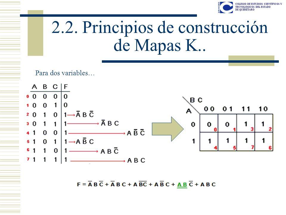 COLEGIO DE ESTUDIOS CIENTÍFICOS Y TECNOLÓGICOS DEL ESTADO DE QUERÉTARO 2.2. Principios de construcción de Mapas K.. Para dos variables…
