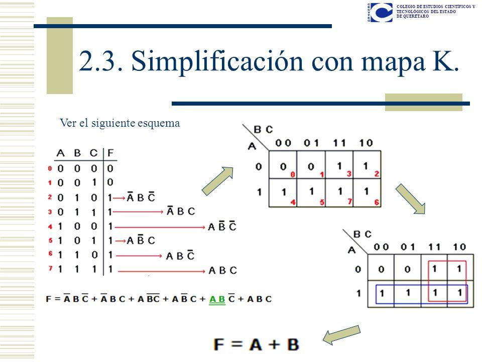 COLEGIO DE ESTUDIOS CIENTÍFICOS Y TECNOLÓGICOS DEL ESTADO DE QUERÉTARO 2.3. Simplificación con mapa K. Ver el siguiente esquema