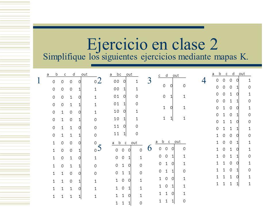 Ejercicio en clase 2 Simplifique los siguientes ejercicios mediante mapas K. abcdout 00000 00011 00101 00111 01001 01010 01100 01110 10000 10010 10101