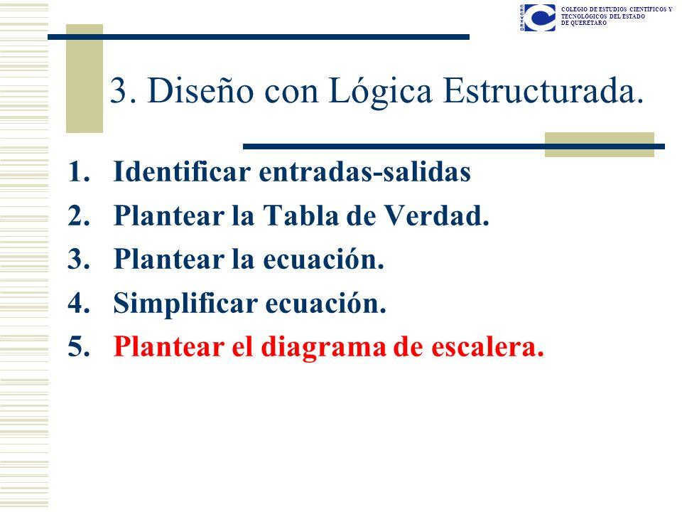 COLEGIO DE ESTUDIOS CIENTÍFICOS Y TECNOLÓGICOS DEL ESTADO DE QUERÉTARO 1.Identificar entradas-salidas 2.Plantear la Tabla de Verdad. 3.Plantear la ecu