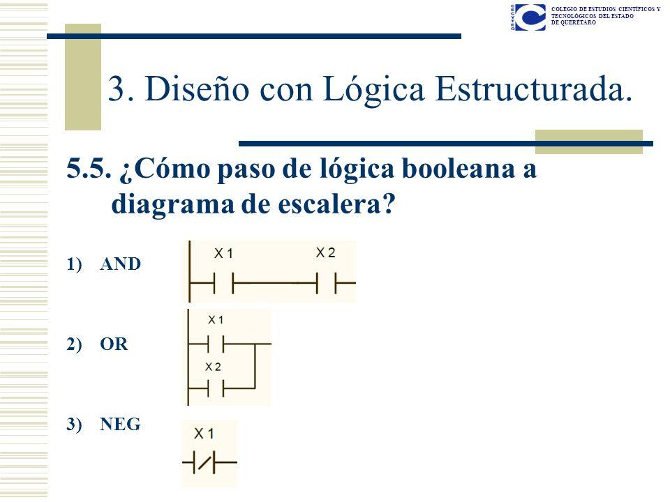 COLEGIO DE ESTUDIOS CIENTÍFICOS Y TECNOLÓGICOS DEL ESTADO DE QUERÉTARO 5.5. ¿Cómo paso de lógica booleana a diagrama de escalera? 1)AND 2)OR 3)NEG 3.