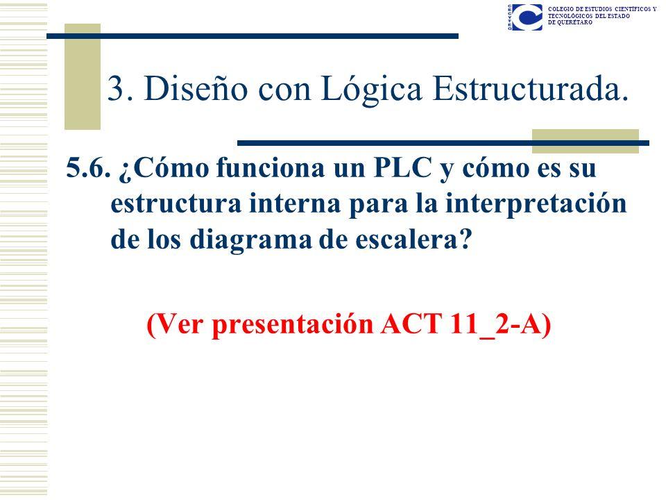 COLEGIO DE ESTUDIOS CIENTÍFICOS Y TECNOLÓGICOS DEL ESTADO DE QUERÉTARO 5.6. ¿Cómo funciona un PLC y cómo es su estructura interna para la interpretaci