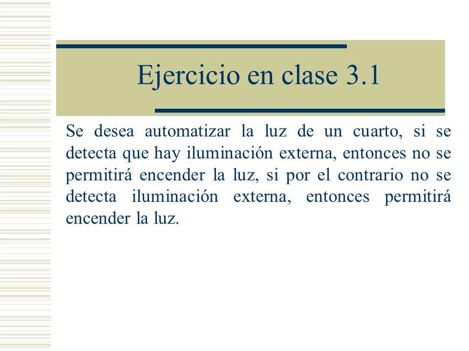 Ejercicio en clase 3.1 Se desea automatizar la luz de un cuarto, si se detecta que hay iluminación externa, entonces no se permitirá encender la luz,