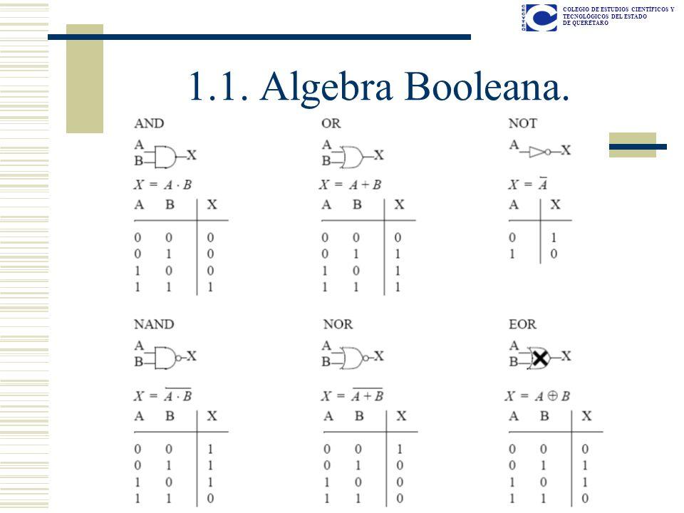 COLEGIO DE ESTUDIOS CIENTÍFICOS Y TECNOLÓGICOS DEL ESTADO DE QUERÉTARO 1.1. Algebra Booleana.