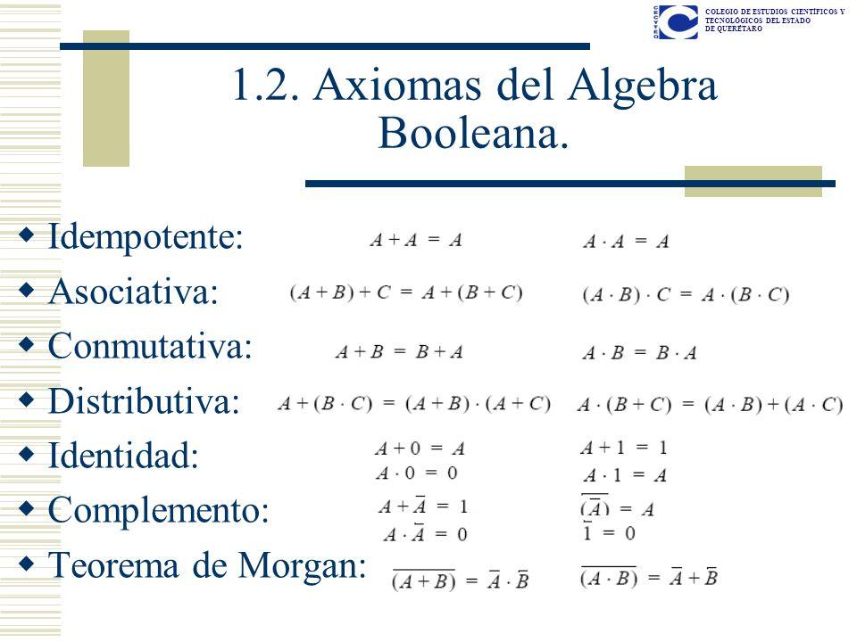 COLEGIO DE ESTUDIOS CIENTÍFICOS Y TECNOLÓGICOS DEL ESTADO DE QUERÉTARO 1.2. Axiomas del Algebra Booleana. Idempotente: Asociativa: Conmutativa: Distri