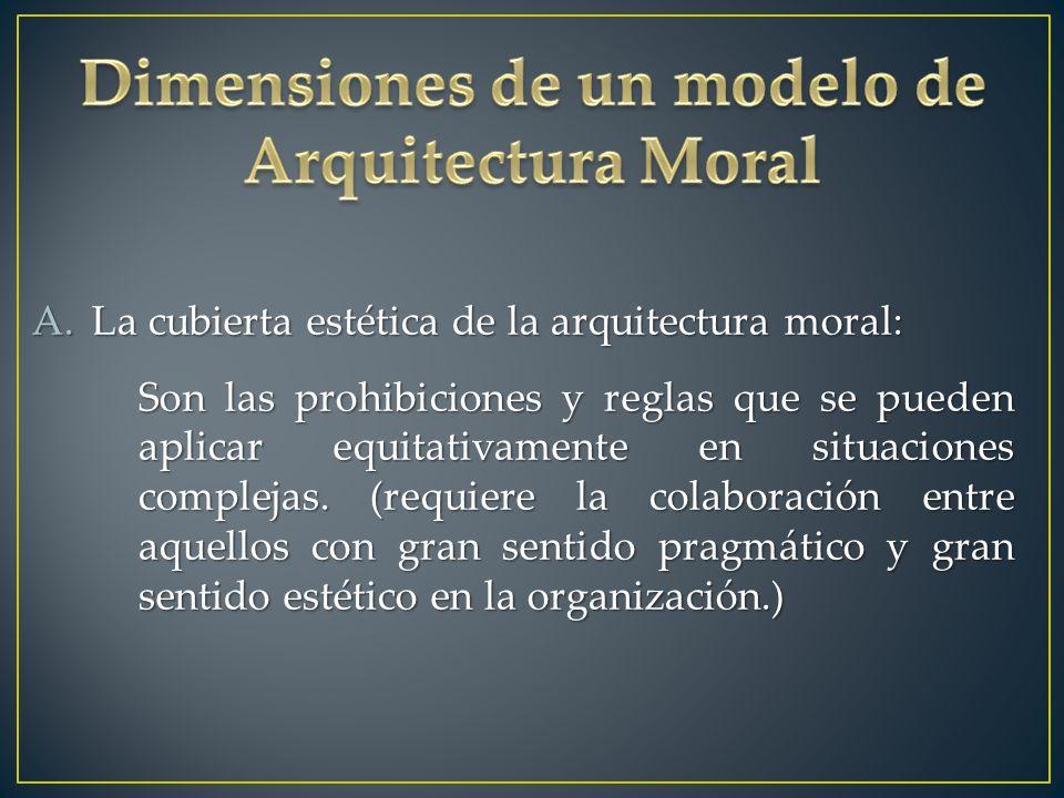 A.La cubierta estética de la arquitectura moral: Son las prohibiciones y reglas que se pueden aplicar equitativamente en situaciones complejas.