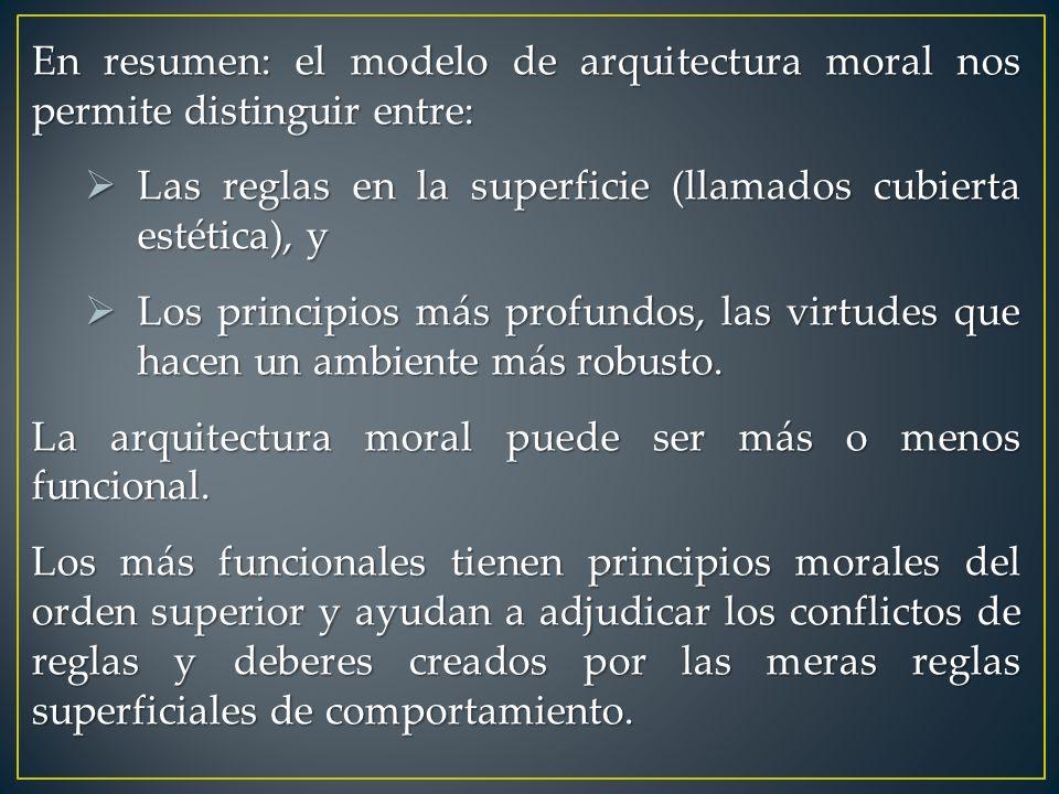 En resumen: el modelo de arquitectura moral nos permite distinguir entre: Las reglas en la superficie (llamados cubierta estética), y Las reglas en la superficie (llamados cubierta estética), y Los principios más profundos, las virtudes que hacen un ambiente más robusto.