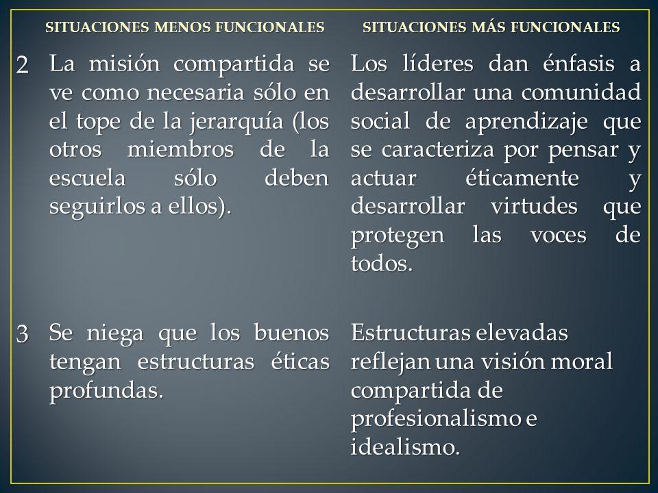 SITUACIONES MENOS FUNCIONALES SITUACIONES MÁS FUNCIONALES 2 La misión compartida se ve como necesaria sólo en el tope de la jerarquía (los otros miembros de la escuela sólo deben seguirlos a ellos).