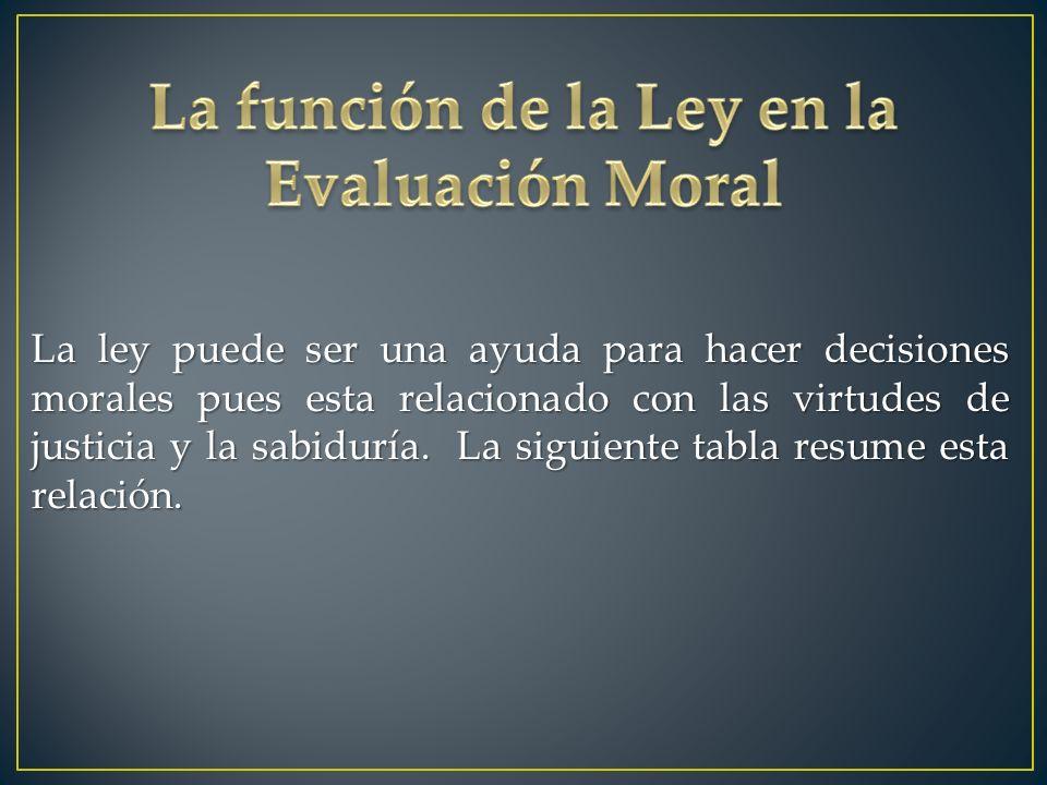 La ley puede ser una ayuda para hacer decisiones morales pues esta relacionado con las virtudes de justicia y la sabiduría. La siguiente tabla resume