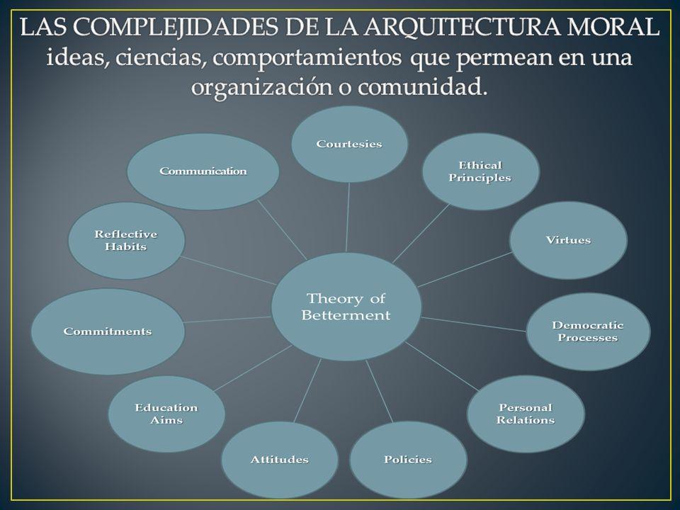 SITUACIONES MENOS FUNCIONALES SITUACIONES MÁS FUNCIONALES 4 Las reglas morales se consideran imposiciones o asuntos externos a la institución.