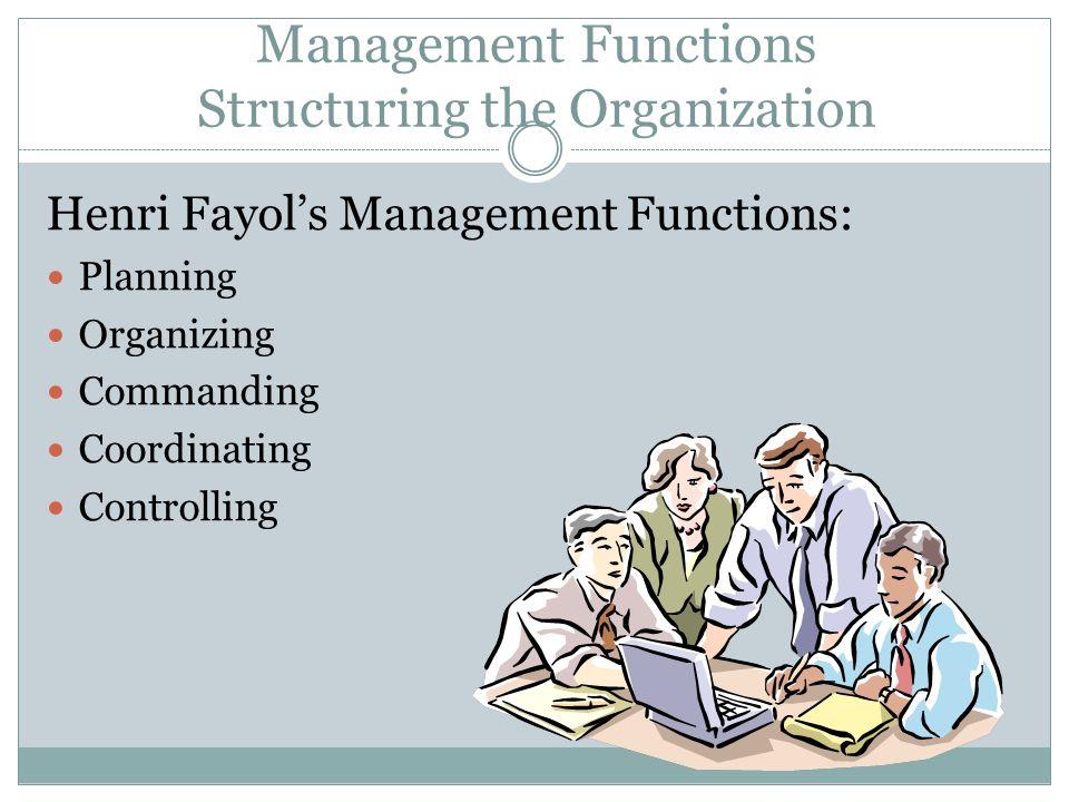 Administrative Management HENRI FAYOL 1920