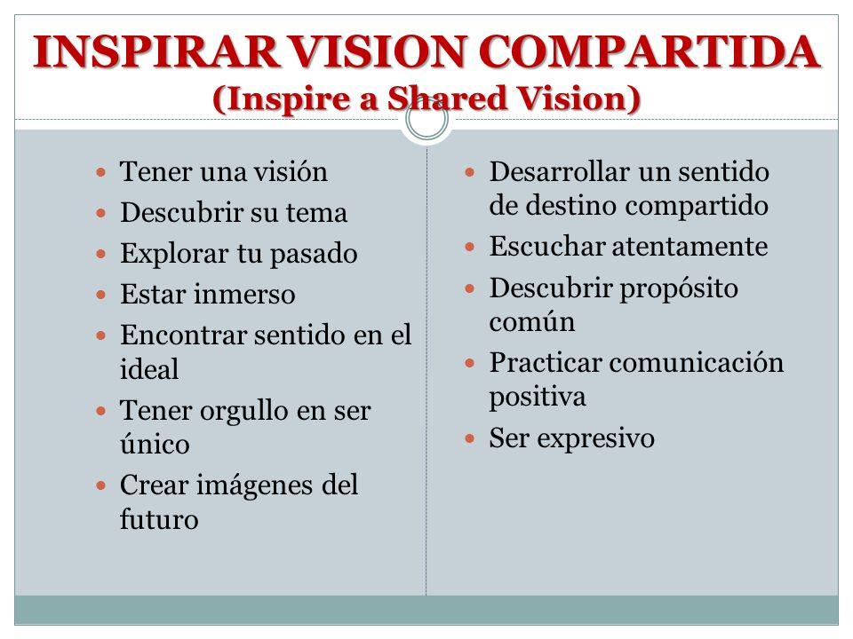 MODELAJE (Model the Way) Clarificar valores Explorar el territorio interior Construir y afirmar valores compartidos Renovar valores compartidos Dirigi