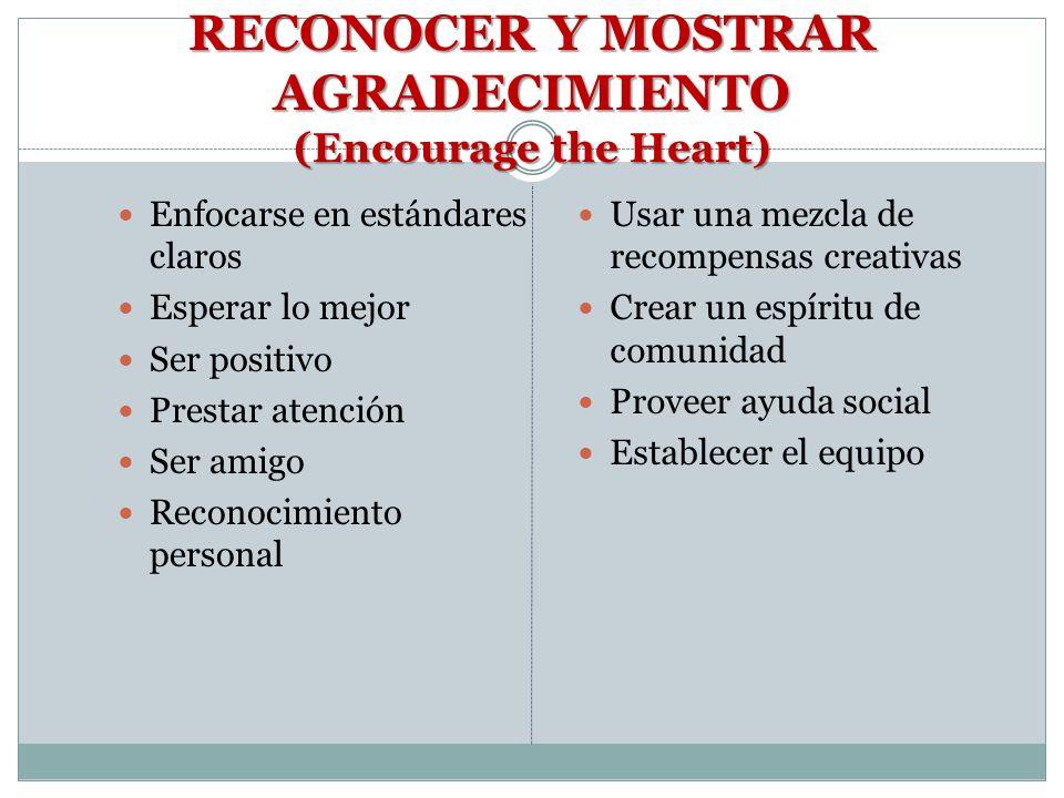 MOTIVAR A COLABORAR (Enable others to act) Crear un clima de confianza Facilitar interdependencia positiva Desarrollar metas y roles cooperativos Sost