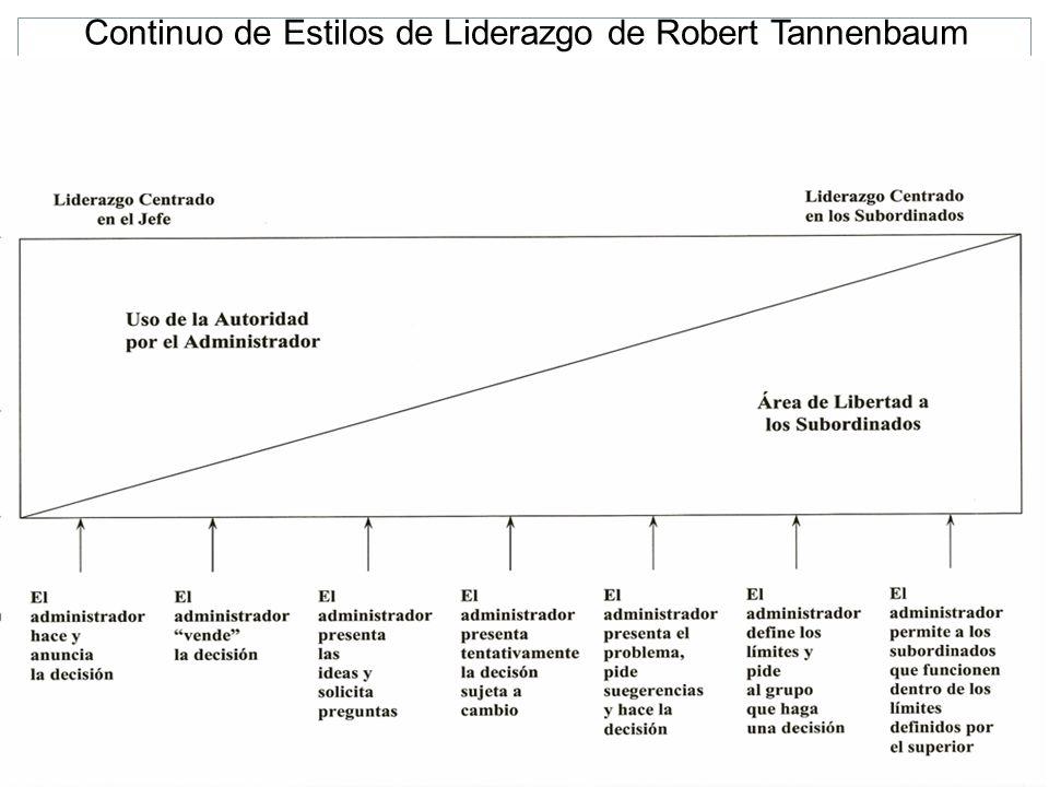 Estilo de Liderazgo Estilo significa la manera como el lider influencia a sus subordinados. A) Robert Tannenbaumm y Warren Schmidt (How to Choose a Le
