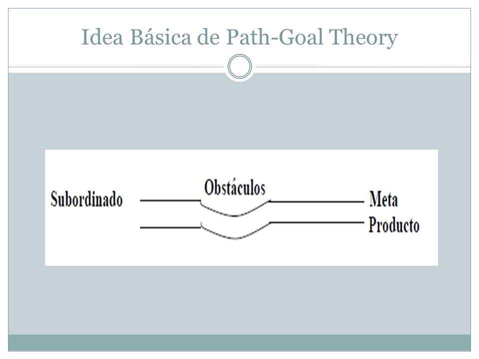 La Teoría de Path – Goal (Camino-Meta) La teoría Path Goal explica cómo los líderes motivan a los subordinados para conseguir las metas. Establece la