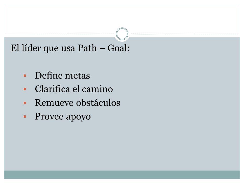 Idea Básica de Path-Goal Theory