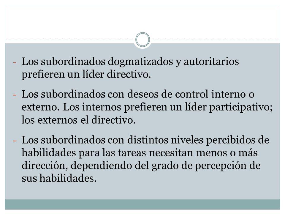 Características de los Subordinados La conducta de los subordinados determina cómo el comportamiento del líder es interpretado por los subordinados. E
