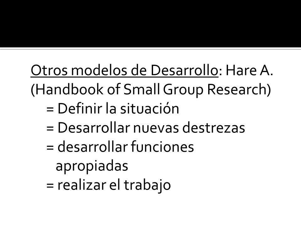 Otros modelos de Desarrollo: Hare A. (Handbook of Small Group Research) = Definir la situación = Desarrollar nuevas destrezas = desarrollar funciones