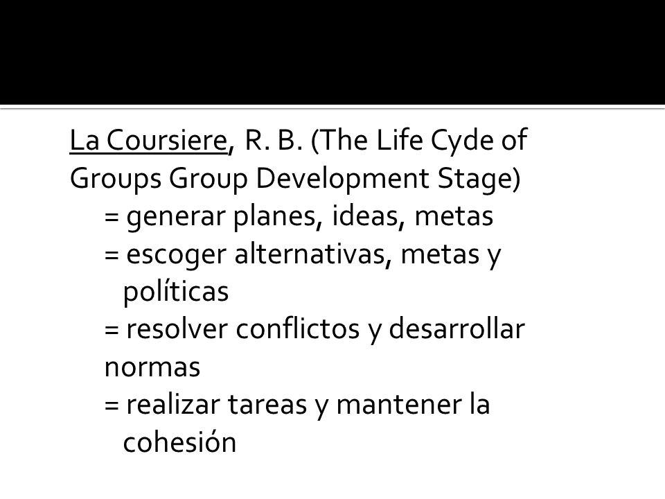 La Coursiere, R. B. (The Life Cyde of Groups Group Development Stage) = generar planes, ideas, metas = escoger alternativas, metas y políticas = resol
