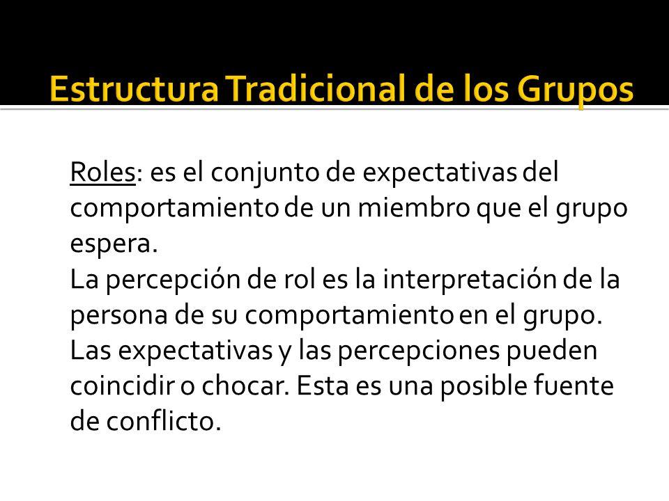 Roles: es el conjunto de expectativas del comportamiento de un miembro que el grupo espera. La percepción de rol es la interpretación de la persona de