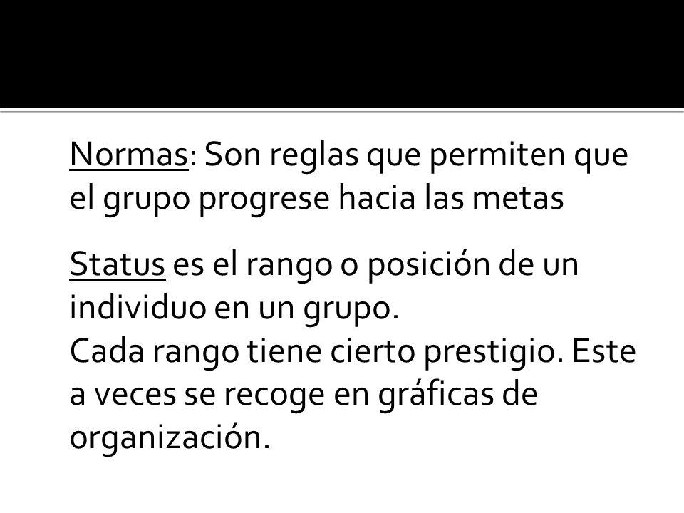 Normas: Son reglas que permiten que el grupo progrese hacia las metas Status es el rango o posición de un individuo en un grupo. Cada rango tiene cier