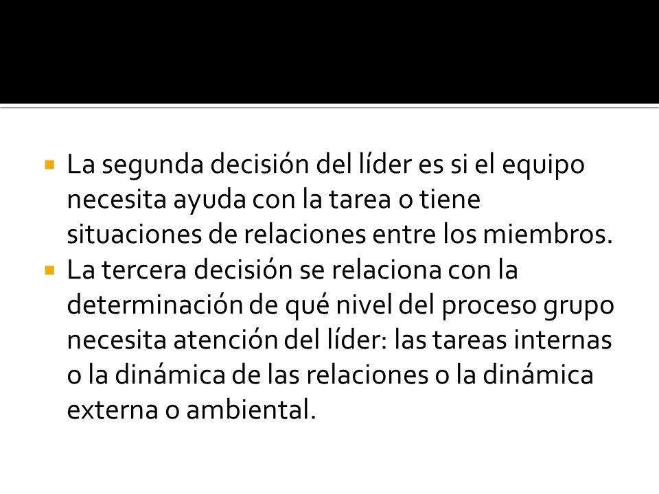 La segunda decisión del líder es si el equipo necesita ayuda con la tarea o tiene situaciones de relaciones entre los miembros. La tercera decisión se
