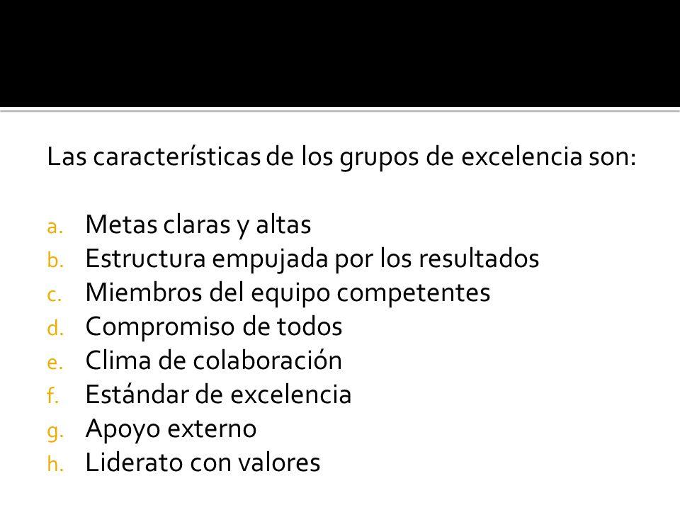 Las características de los grupos de excelencia son: a. Metas claras y altas b. Estructura empujada por los resultados c. Miembros del equipo competen