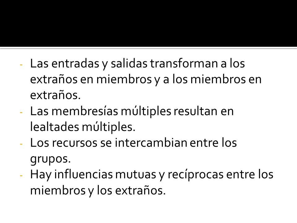 - Las entradas y salidas transforman a los extraños en miembros y a los miembros en extraños. - Las membresías múltiples resultan en lealtades múltipl