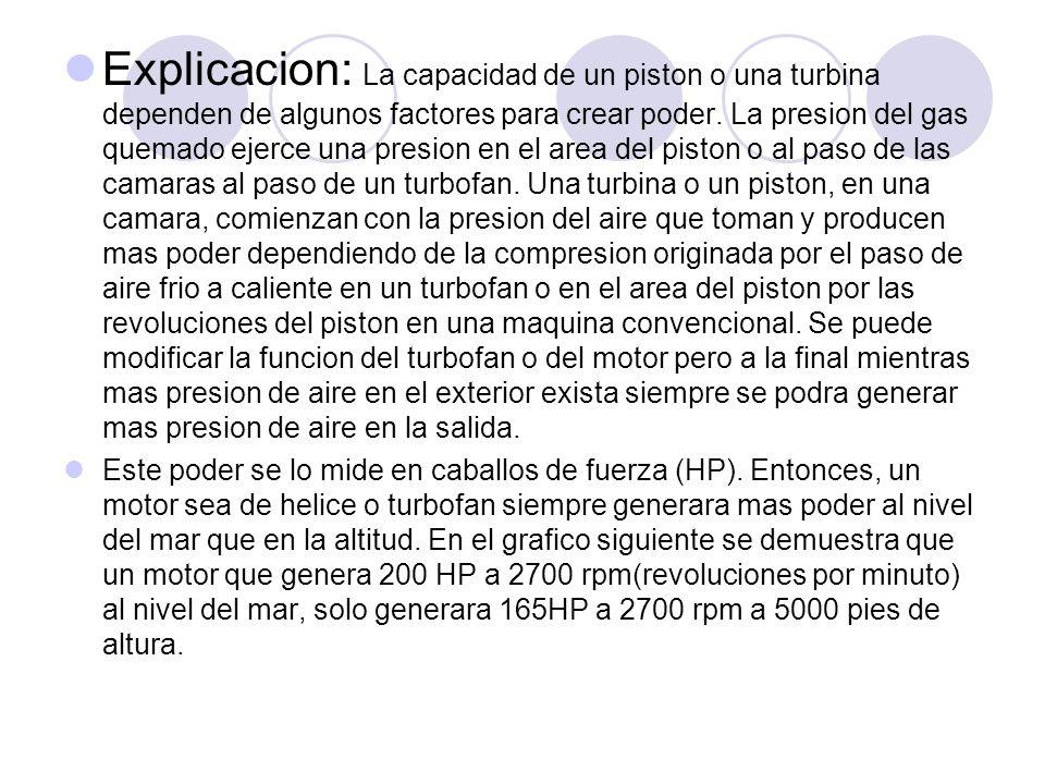Explicacion: La capacidad de un piston o una turbina dependen de algunos factores para crear poder.