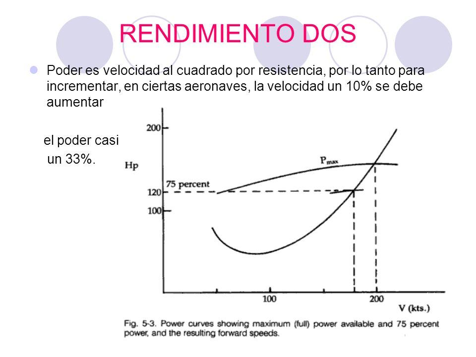 RENDIMIENTO DOS Poder es velocidad al cuadrado por resistencia, por lo tanto para incrementar, en ciertas aeronaves, la velocidad un 10% se debe aumentar el poder casi un 33%.