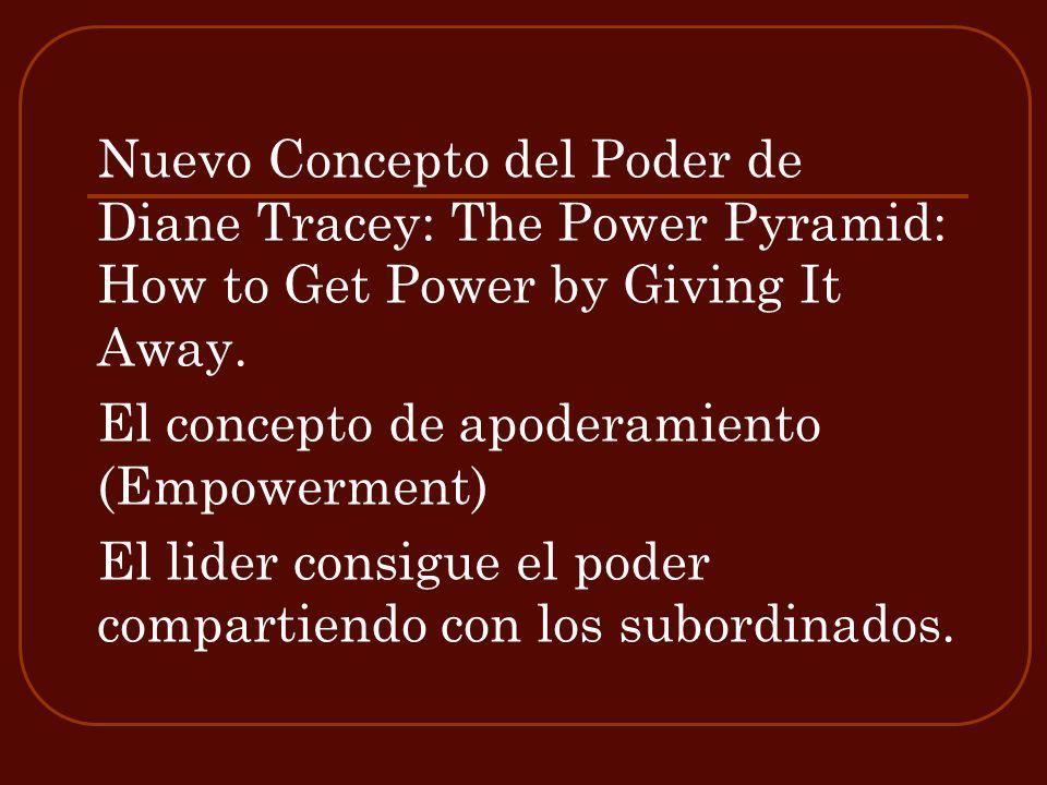Nuevo Concepto del Poder de Diane Tracey: The Power Pyramid: How to Get Power by Giving It Away. El concepto de apoderamiento (Empowerment) El lider c