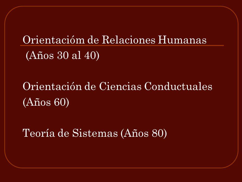 Orientacióm de Relaciones Humanas (Años 30 al 40) Orientación de Ciencias Conductuales (Años 60) Teoría de Sistemas (Años 80)
