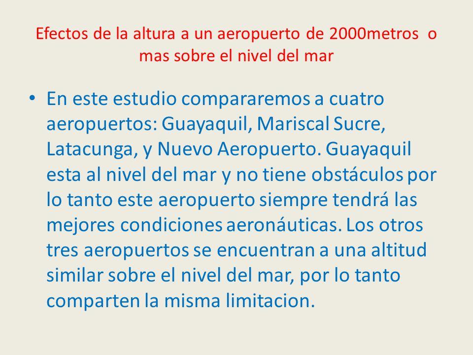 Efectos de la altura a un aeropuerto de 2000metros o mas sobre el nivel del mar En este estudio compararemos a cuatro aeropuertos: Guayaquil, Mariscal