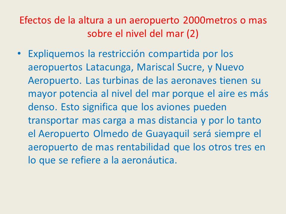 Efectos de la altura a un aeropuerto 2000metros o mas sobre el nivel del mar (2) Expliquemos la restricción compartida por los aeropuertos Latacunga,