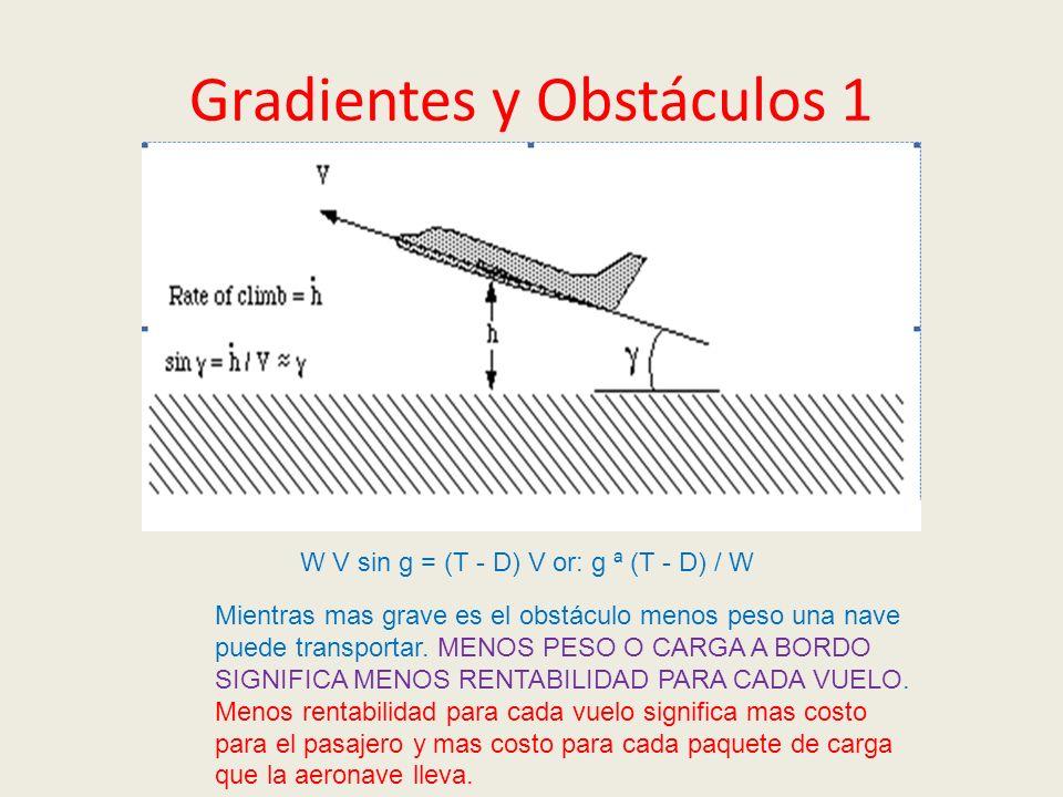 Gradientes y Obstáculos 1 W V sin g = (T - D) V or: g ª (T - D) / W Mientras mas grave es el obstáculo menos peso una nave puede transportar. MENOS PE