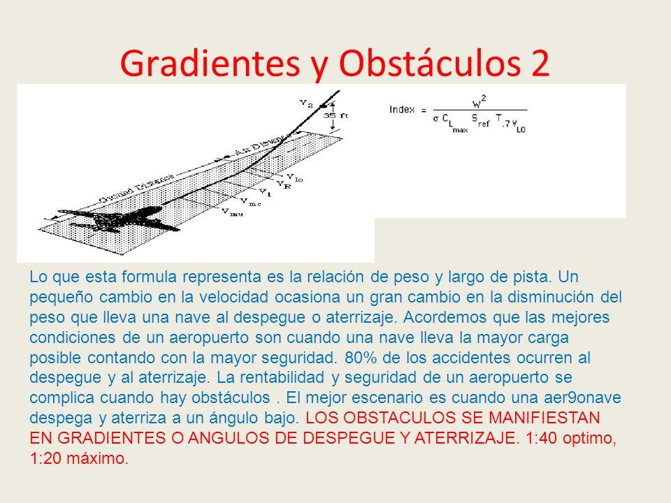 Gradientes y Obstáculos 2 Lo que esta formula representa es la relación de peso y largo de pista. Un pequeño cambio en la velocidad ocasiona un gran c