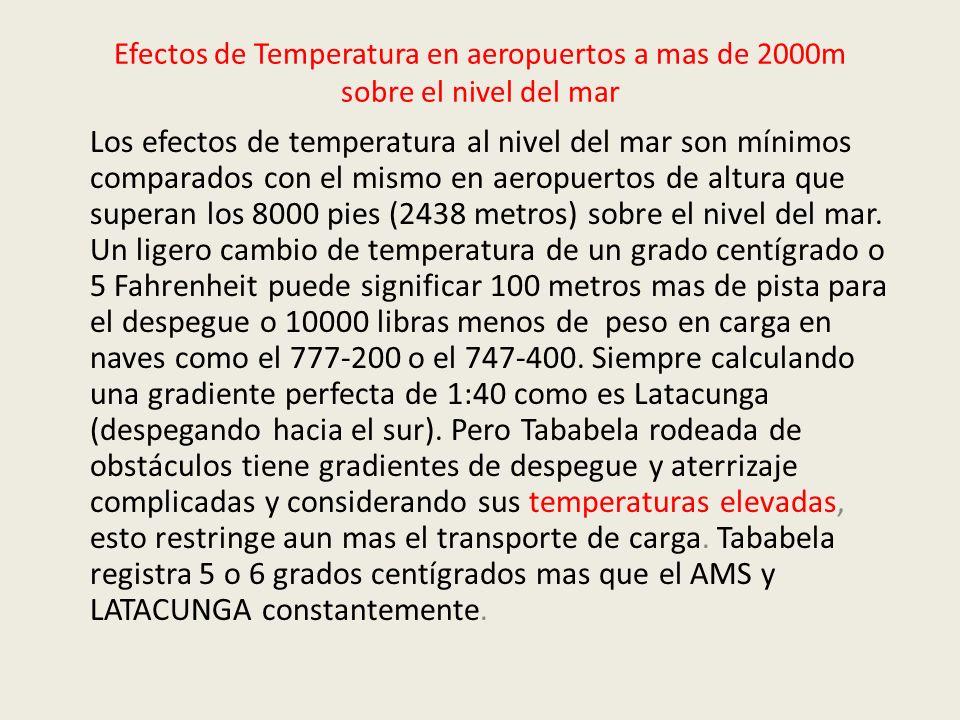 Efectos de Temperatura en aeropuertos a mas de 2000m sobre el nivel del mar Los efectos de temperatura al nivel del mar son mínimos comparados con el